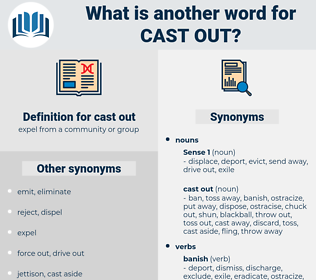 cast out, synonym cast out, another word for cast out, words like cast out, thesaurus cast out