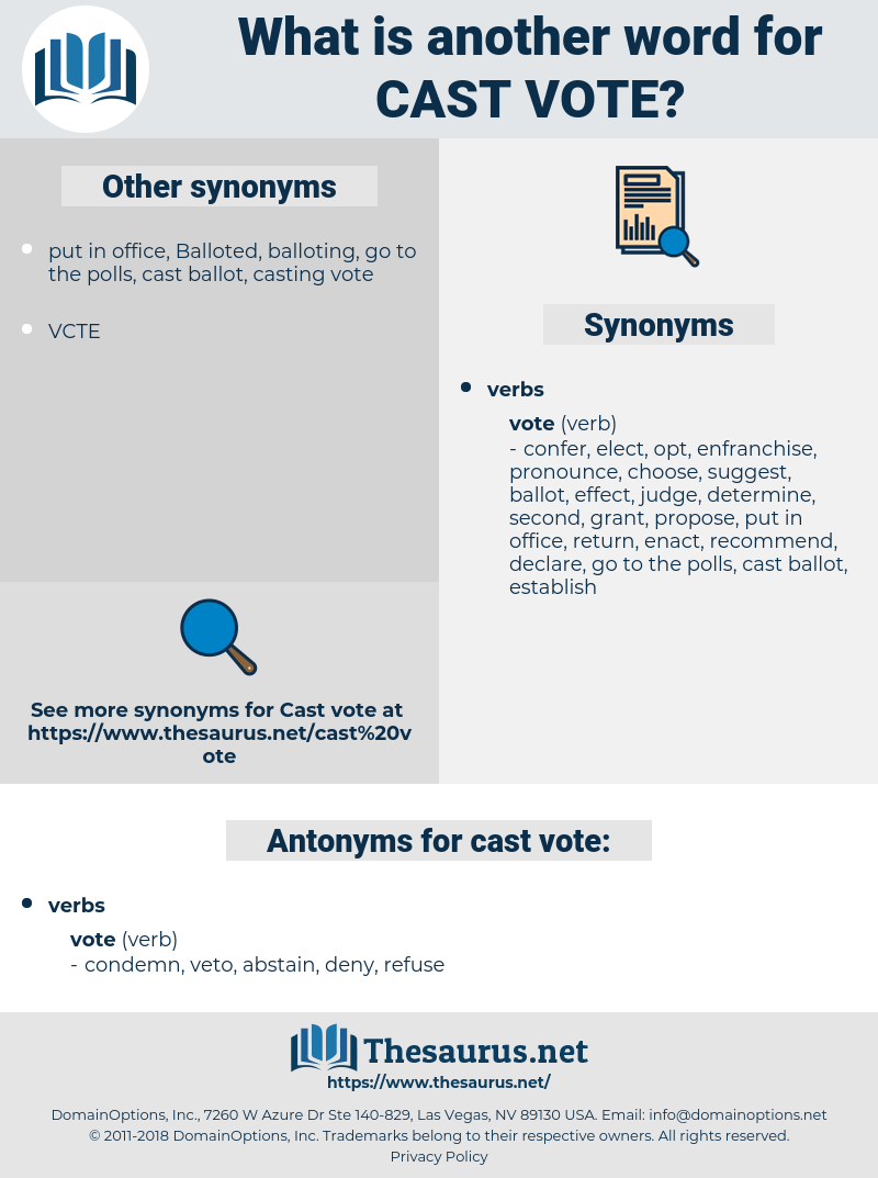 cast vote, synonym cast vote, another word for cast vote, words like cast vote, thesaurus cast vote