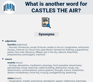 castles the air, synonym castles the air, another word for castles the air, words like castles the air, thesaurus castles the air