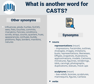 casts, synonym casts, another word for casts, words like casts, thesaurus casts