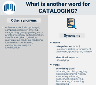 cataloging, synonym cataloging, another word for cataloging, words like cataloging, thesaurus cataloging
