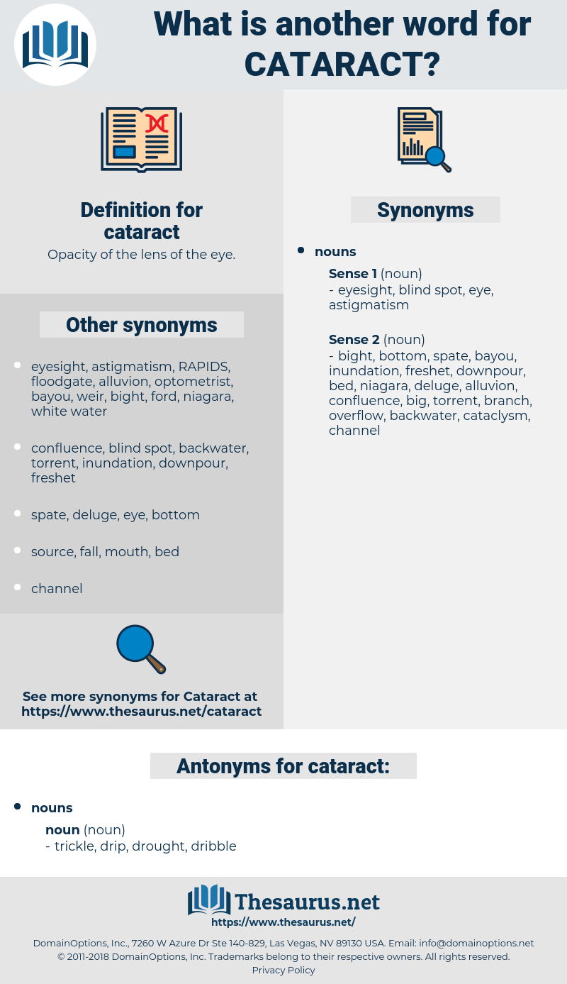 cataract, synonym cataract, another word for cataract, words like cataract, thesaurus cataract