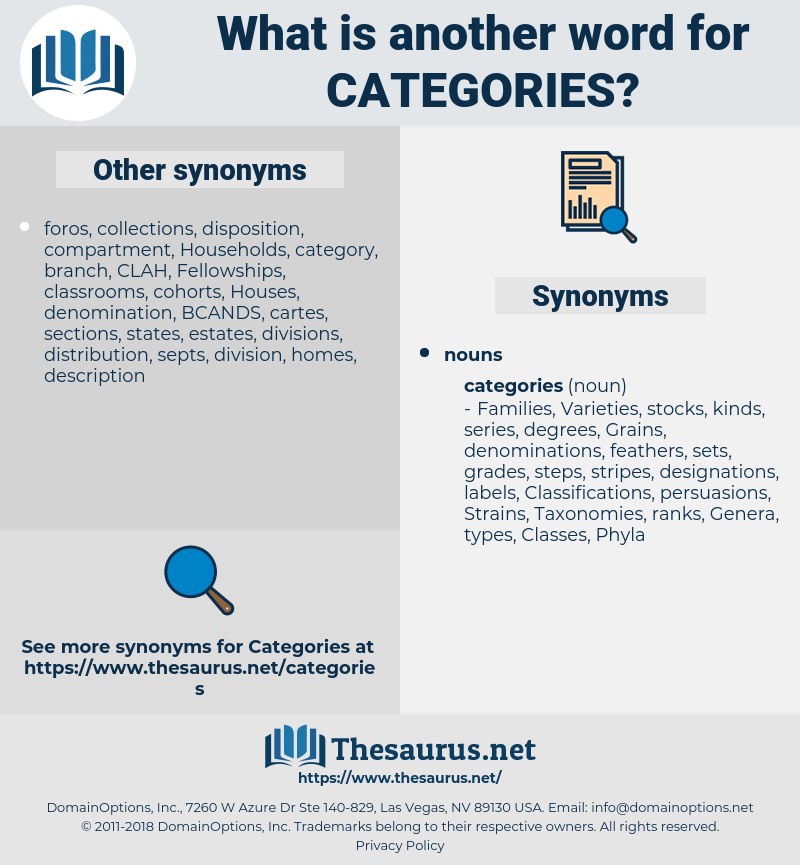 Categories, synonym Categories, another word for Categories, words like Categories, thesaurus Categories