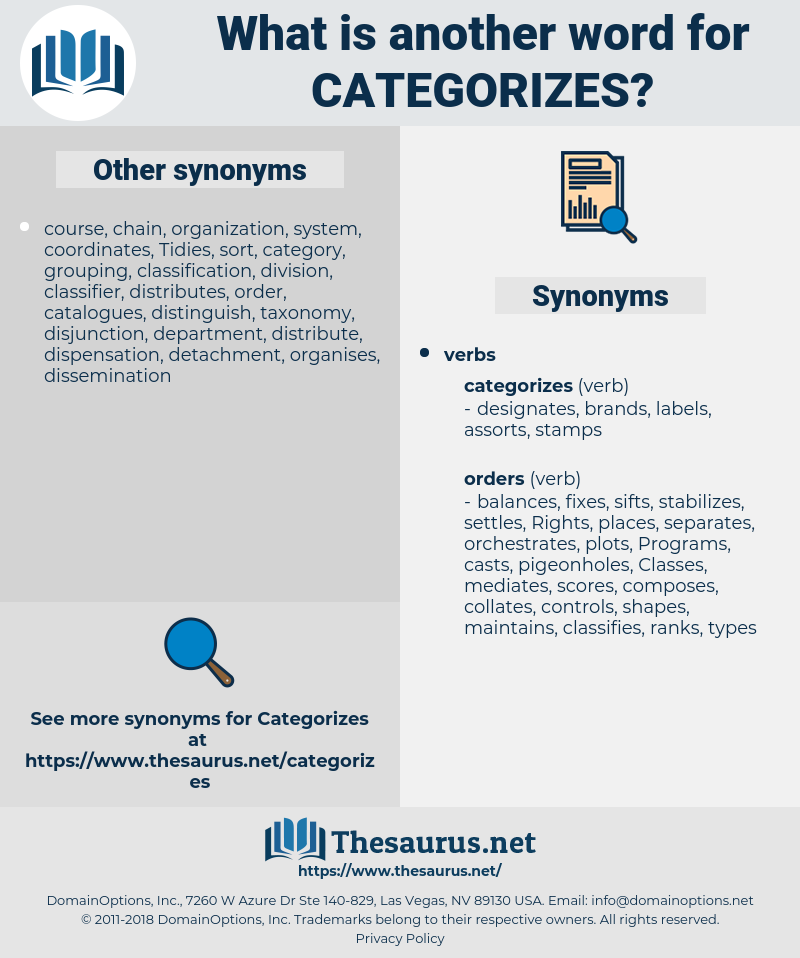 categorizes, synonym categorizes, another word for categorizes, words like categorizes, thesaurus categorizes