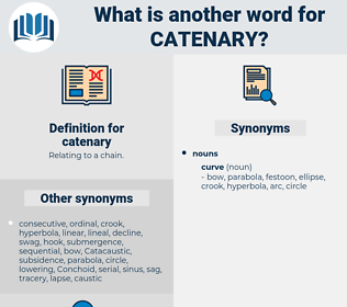 catenary, synonym catenary, another word for catenary, words like catenary, thesaurus catenary