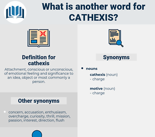 cathexis, synonym cathexis, another word for cathexis, words like cathexis, thesaurus cathexis
