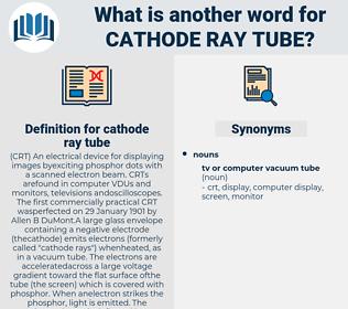 cathode-ray tube, synonym cathode-ray tube, another word for cathode-ray tube, words like cathode-ray tube, thesaurus cathode-ray tube