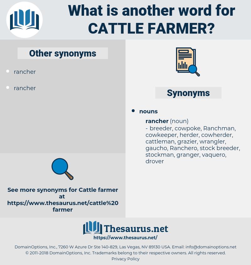 cattle farmer, synonym cattle farmer, another word for cattle farmer, words like cattle farmer, thesaurus cattle farmer