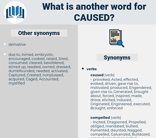 Caused, synonym Caused, another word for Caused, words like Caused, thesaurus Caused