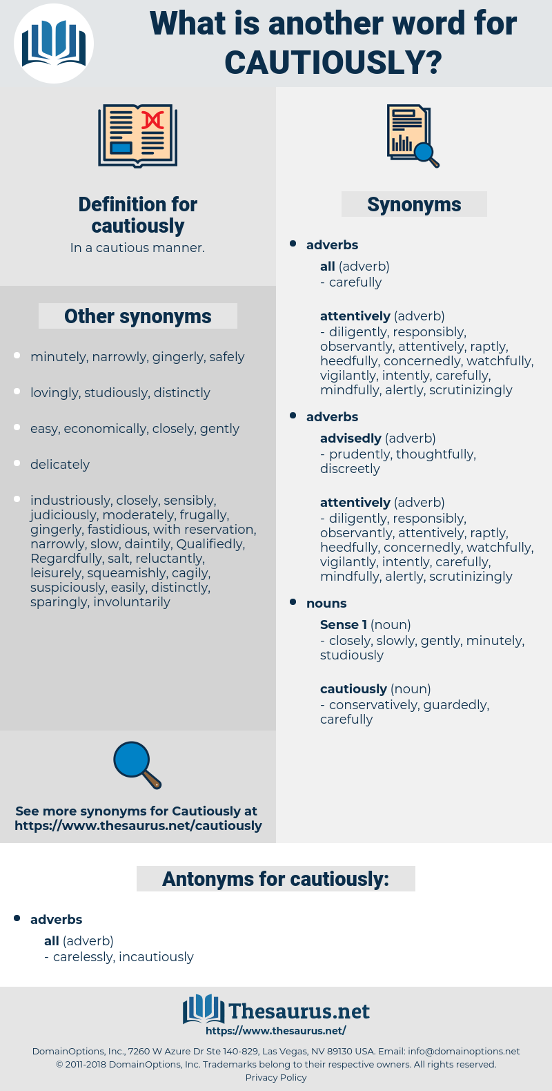 cautiously, synonym cautiously, another word for cautiously, words like cautiously, thesaurus cautiously