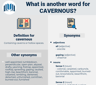 cavernous, synonym cavernous, another word for cavernous, words like cavernous, thesaurus cavernous