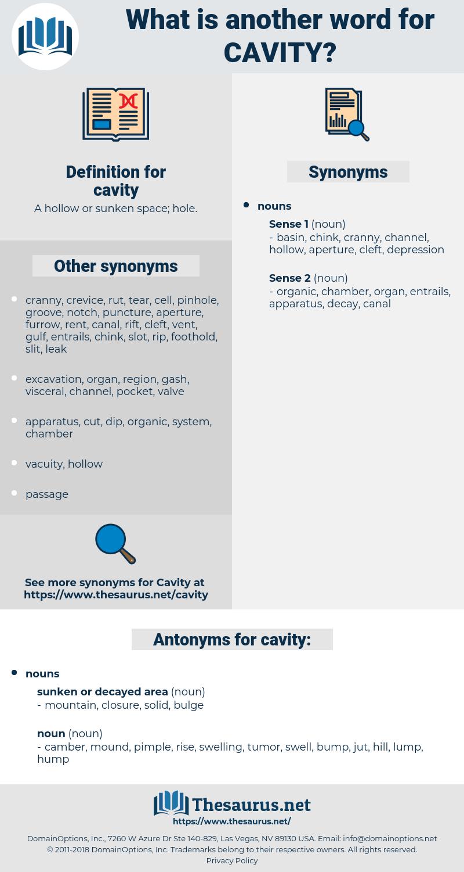 cavity, synonym cavity, another word for cavity, words like cavity, thesaurus cavity
