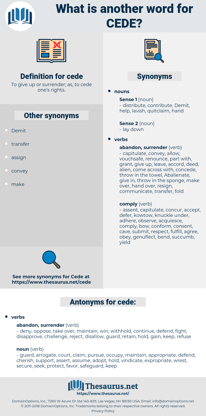 Synonyms for CEDE - Thesaurus.net