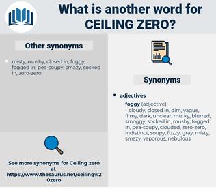 ceiling zero, synonym ceiling zero, another word for ceiling zero, words like ceiling zero, thesaurus ceiling zero