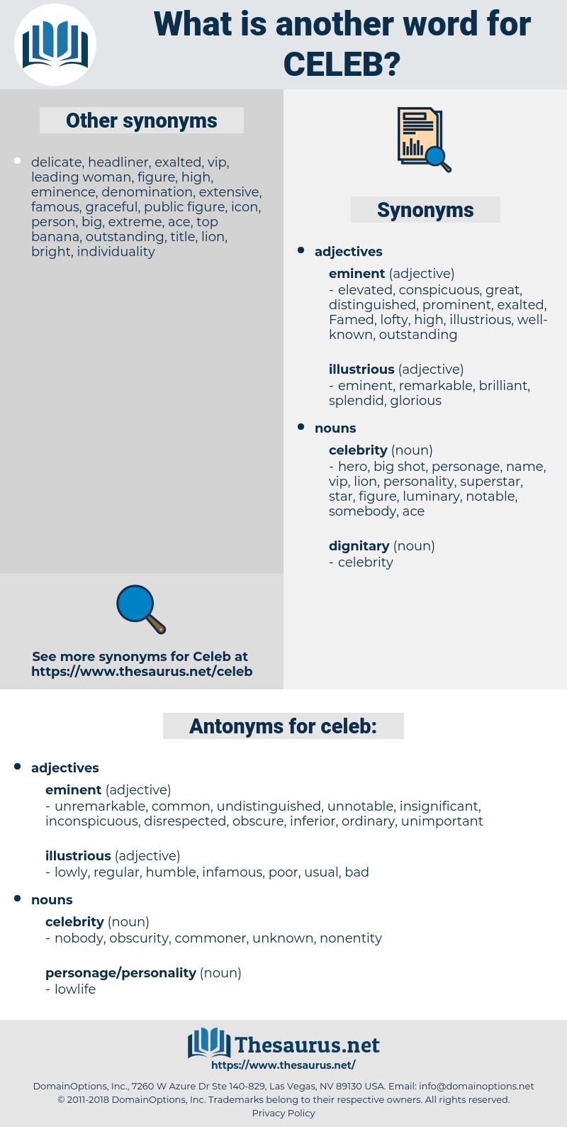 celeb, synonym celeb, another word for celeb, words like celeb, thesaurus celeb