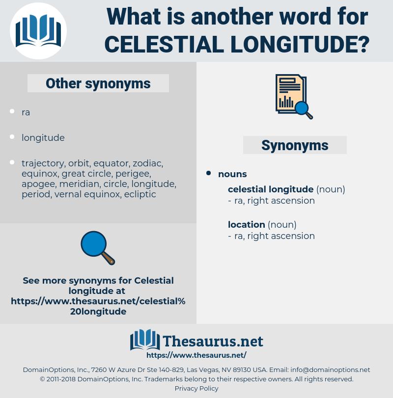 celestial longitude, synonym celestial longitude, another word for celestial longitude, words like celestial longitude, thesaurus celestial longitude