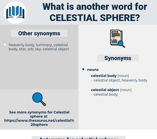 celestial sphere, synonym celestial sphere, another word for celestial sphere, words like celestial sphere, thesaurus celestial sphere