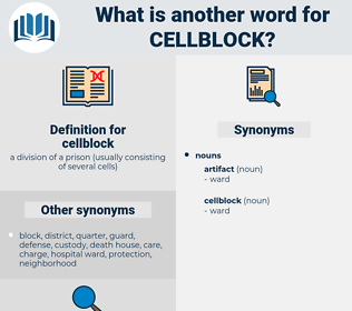 cellblock, synonym cellblock, another word for cellblock, words like cellblock, thesaurus cellblock