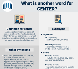 center, synonym center, another word for center, words like center, thesaurus center