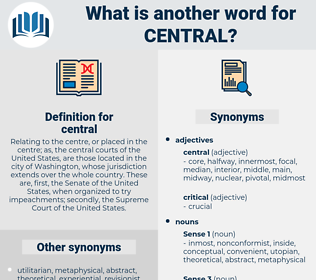 central, synonym central, another word for central, words like central, thesaurus central