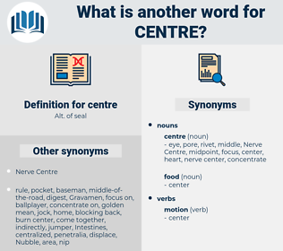 centre, synonym centre, another word for centre, words like centre, thesaurus centre