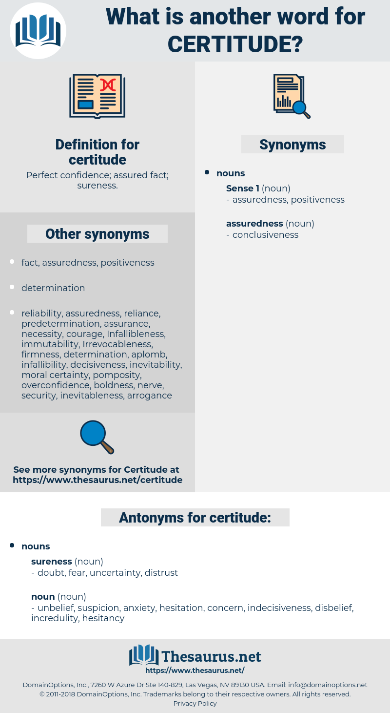 certitude, synonym certitude, another word for certitude, words like certitude, thesaurus certitude