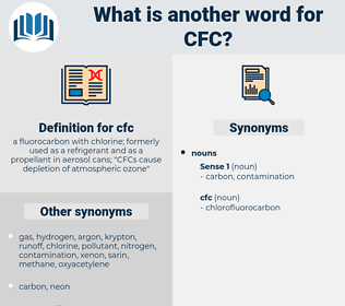 cfc, synonym cfc, another word for cfc, words like cfc, thesaurus cfc