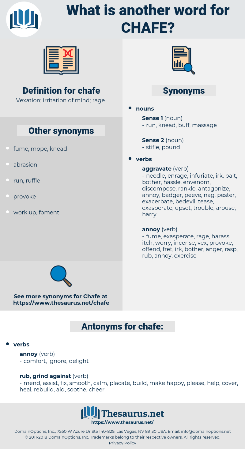 chafe, synonym chafe, another word for chafe, words like chafe, thesaurus chafe