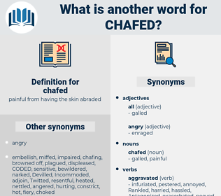 chafed, synonym chafed, another word for chafed, words like chafed, thesaurus chafed
