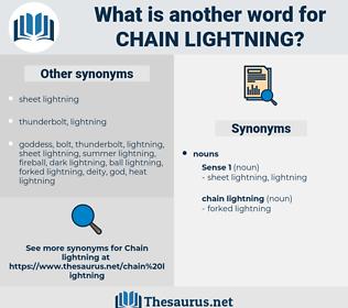 chain lightning, synonym chain lightning, another word for chain lightning, words like chain lightning, thesaurus chain lightning