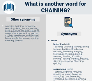 Chaining, synonym Chaining, another word for Chaining, words like Chaining, thesaurus Chaining