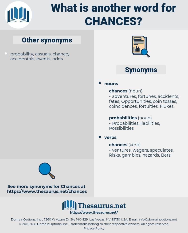 chances, synonym chances, another word for chances, words like chances, thesaurus chances