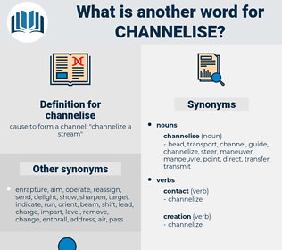 channelise, synonym channelise, another word for channelise, words like channelise, thesaurus channelise
