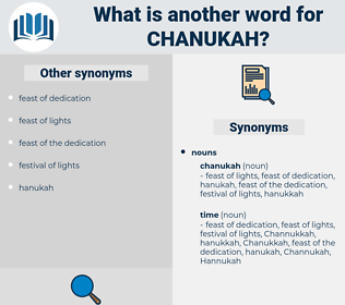 chanukah, synonym chanukah, another word for chanukah, words like chanukah, thesaurus chanukah
