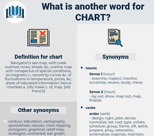 chart, synonym chart, another word for chart, words like chart, thesaurus chart