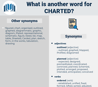 Charted, synonym Charted, another word for Charted, words like Charted, thesaurus Charted