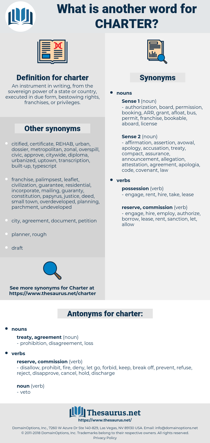 charter, synonym charter, another word for charter, words like charter, thesaurus charter