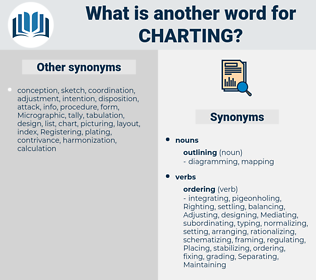 charting, synonym charting, another word for charting, words like charting, thesaurus charting
