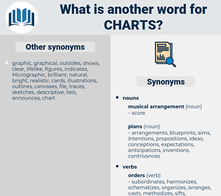 charts, synonym charts, another word for charts, words like charts, thesaurus charts
