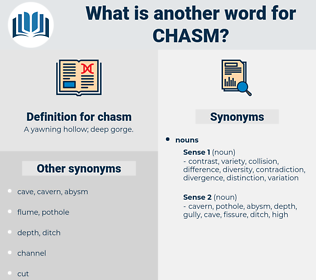 chasm, synonym chasm, another word for chasm, words like chasm, thesaurus chasm