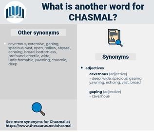 chasmal, synonym chasmal, another word for chasmal, words like chasmal, thesaurus chasmal