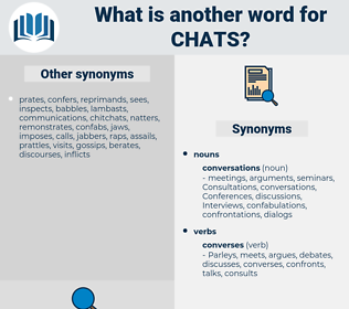 chats, synonym chats, another word for chats, words like chats, thesaurus chats