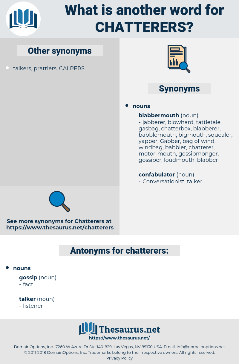 chatterers, synonym chatterers, another word for chatterers, words like chatterers, thesaurus chatterers