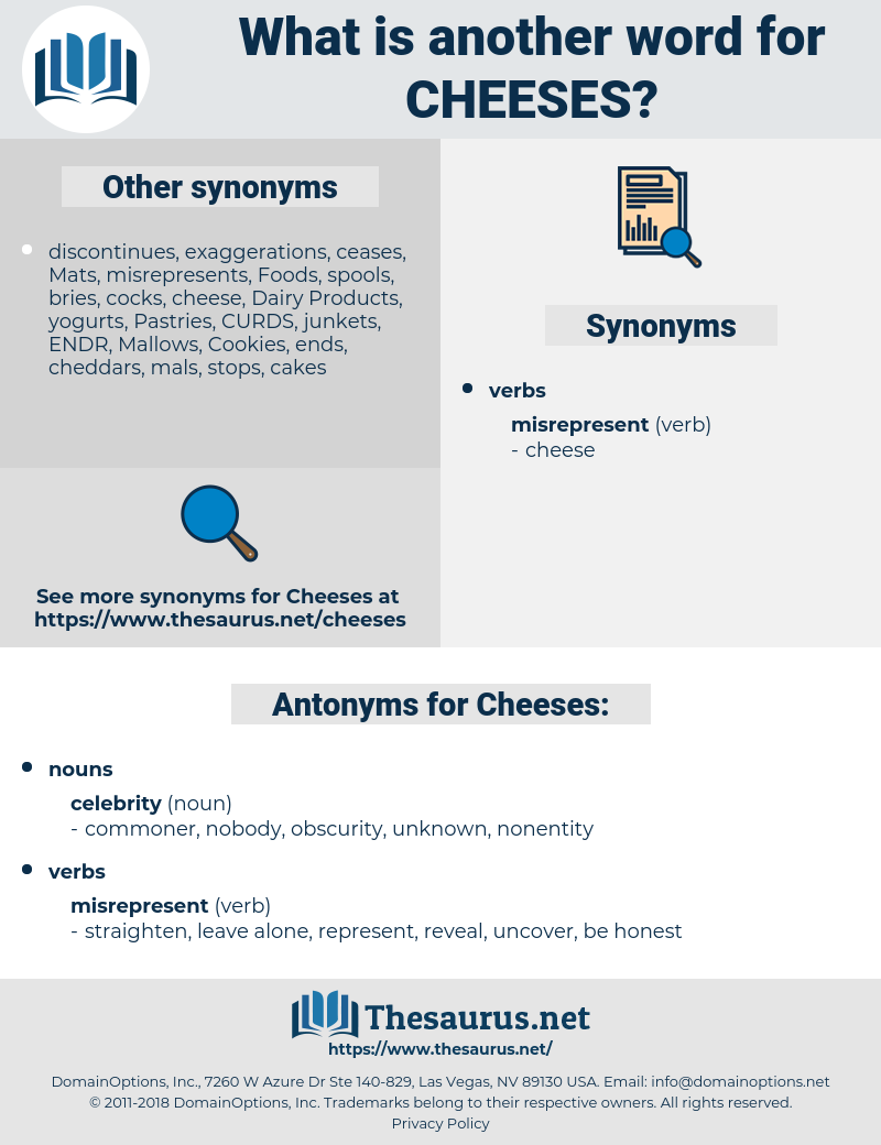 Cheeses, synonym Cheeses, another word for Cheeses, words like Cheeses, thesaurus Cheeses