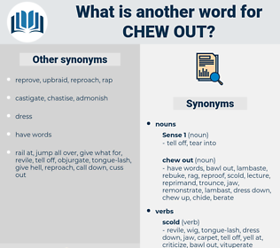 chew out, synonym chew out, another word for chew out, words like chew out, thesaurus chew out