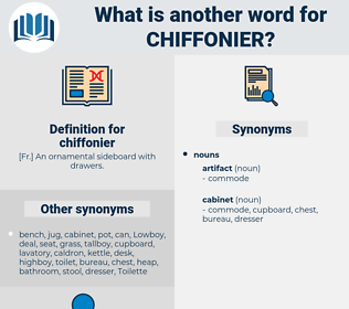chiffonier, synonym chiffonier, another word for chiffonier, words like chiffonier, thesaurus chiffonier