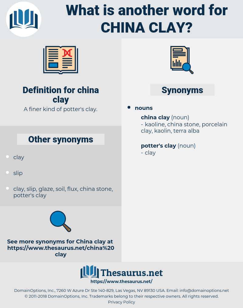 Synonyms for CHINA CLAY - Thesaurus net