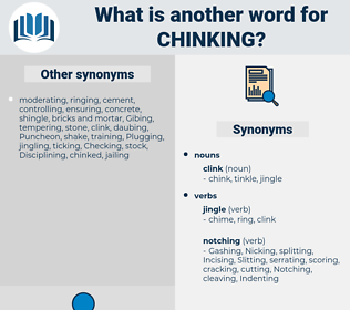 Chinking, synonym Chinking, another word for Chinking, words like Chinking, thesaurus Chinking