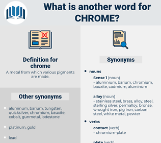 chrome, synonym chrome, another word for chrome, words like chrome, thesaurus chrome