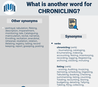Chronicling, synonym Chronicling, another word for Chronicling, words like Chronicling, thesaurus Chronicling